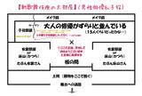 新歌舞伎座の大部屋のコピー.jpg